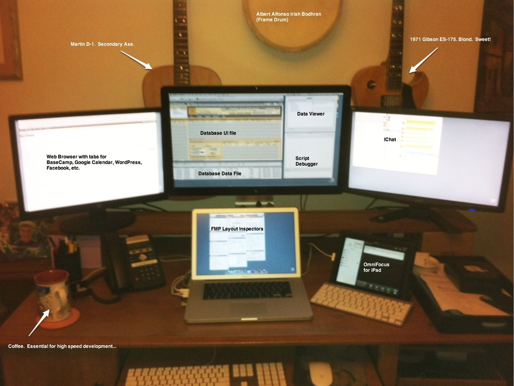 Multiple monitors for productivity